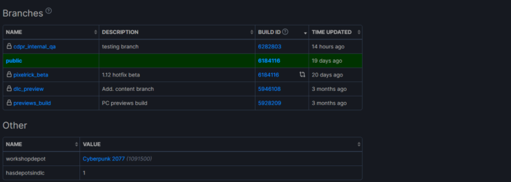 cyberpunk 2077 update 1.2 test patch