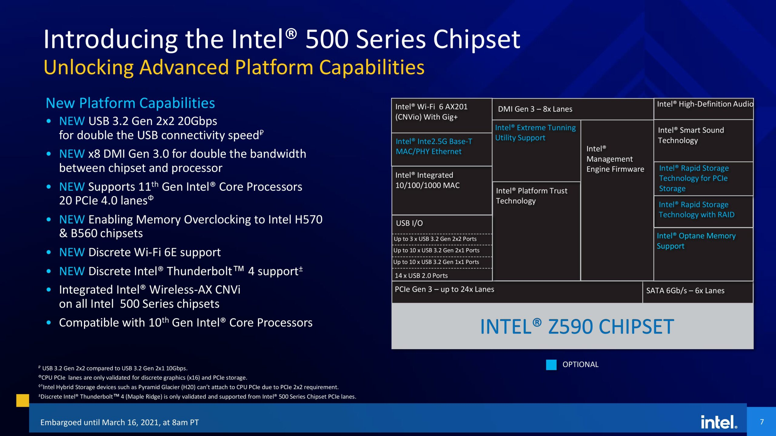 11thGenIntelCore S Series Launch PressDeck Embargoed Until March16th page 007 scaled