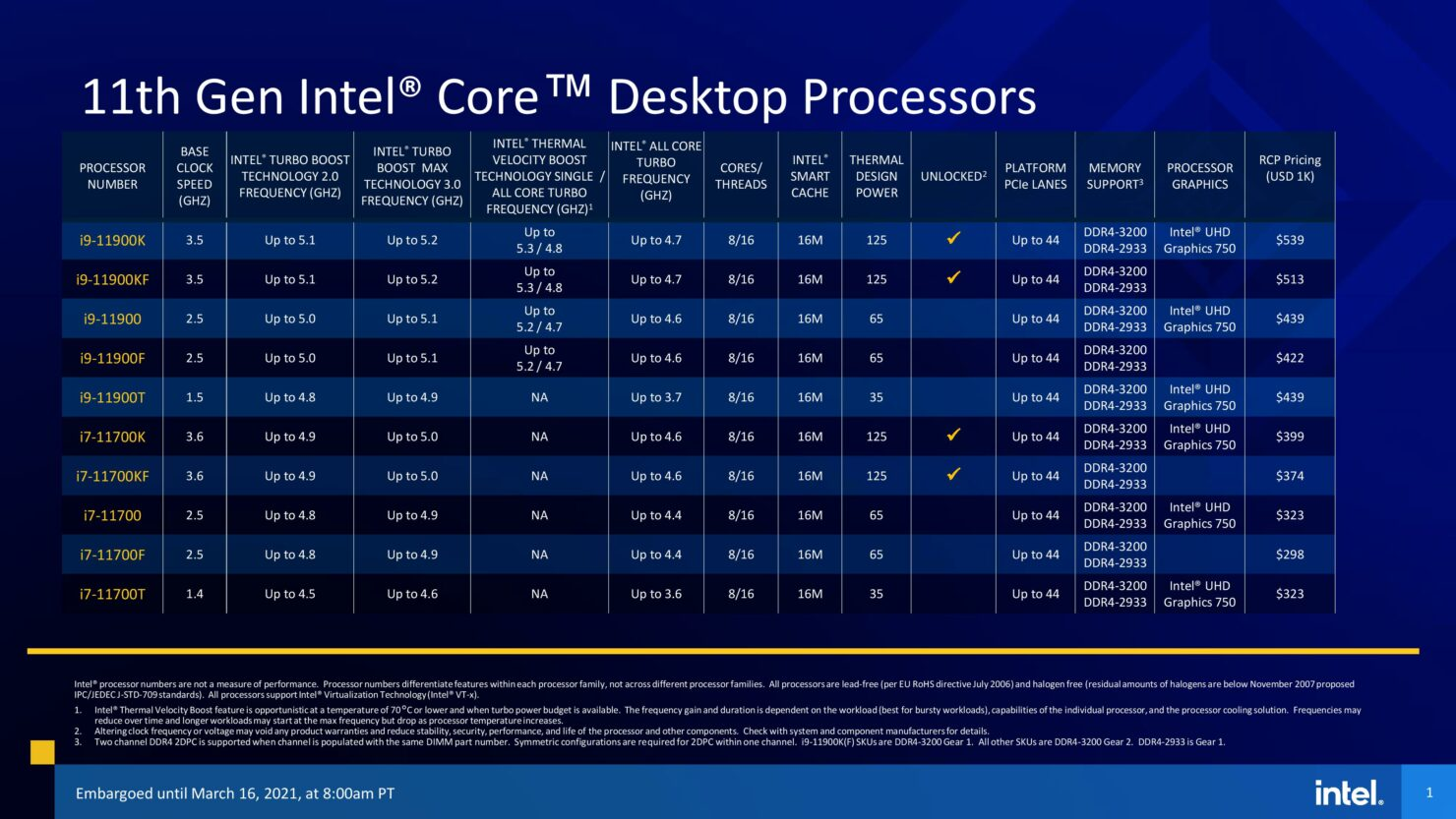 11thgenintelcore_s_series_sku-tables_pricing-embargoed-mar_6_8am-pt-page-001
