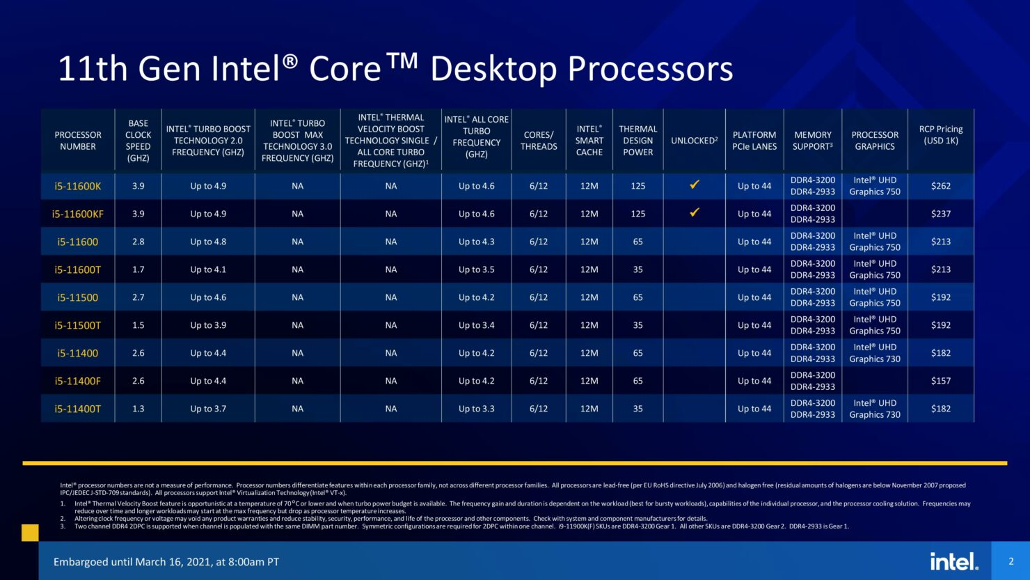 11thgenintelcore_s_series_sku-tables_pricing-embargoed-mar_6_8am-pt-page-002
