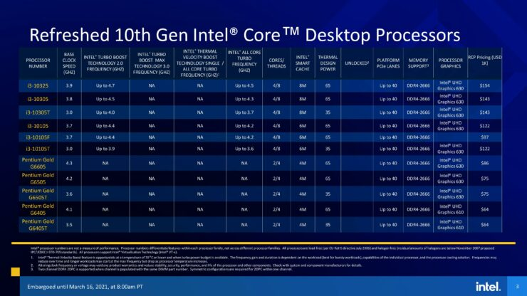 11thgenintelcore_s_series_sku-tables_pricing-embargoed-mar_6_8am-pt-page-003