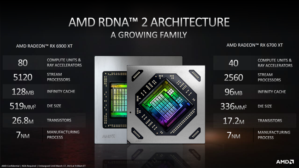 AMD Radeon RX 6800M To Be The Highest-End RDNA 2 Mobility GPU In The RX 6000M Lineup, Based on Navi 22 SKU
