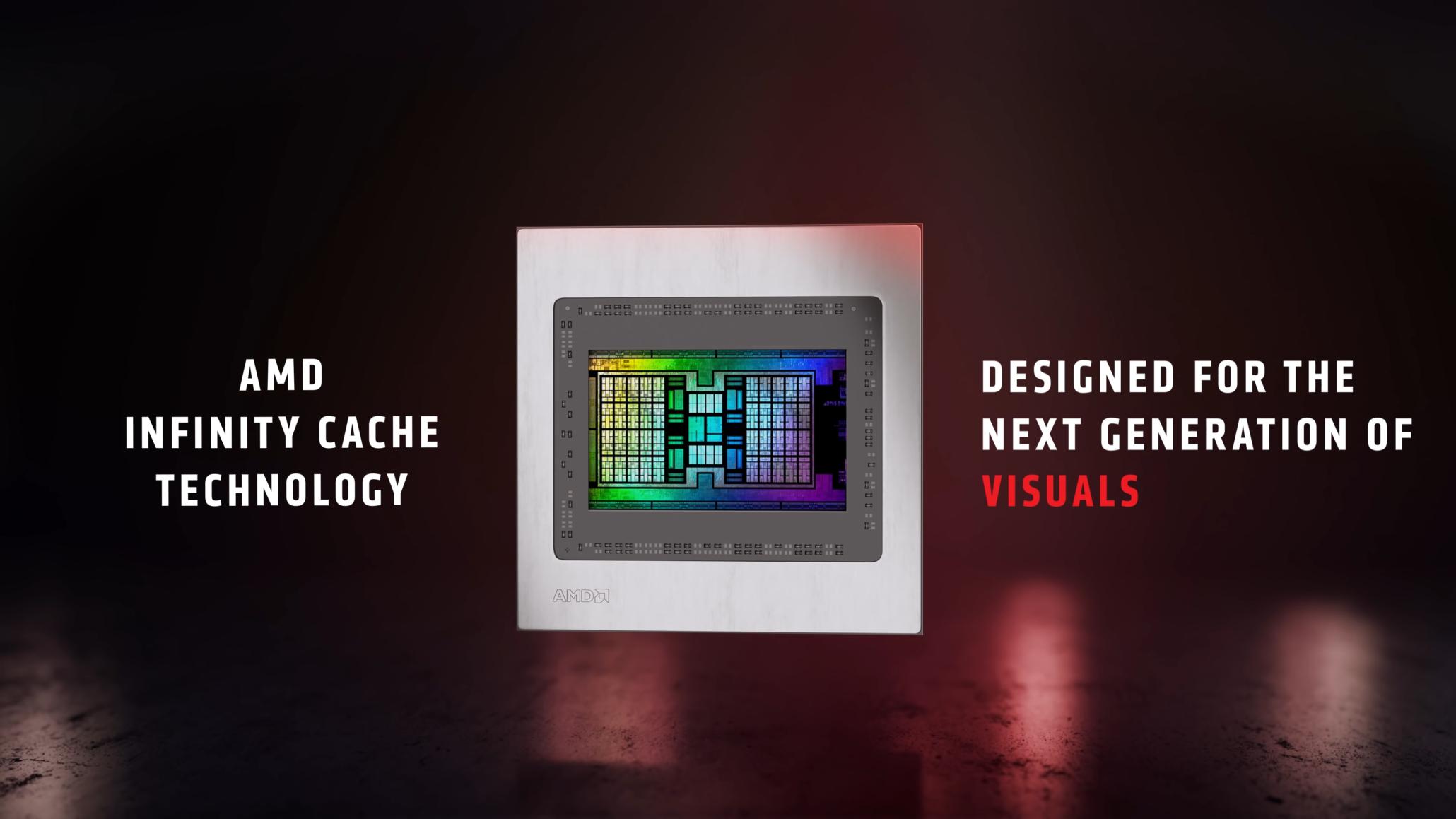 GPU AMD Navi 23 Radeon RX Menampilkan 32 MB Infinity Cache