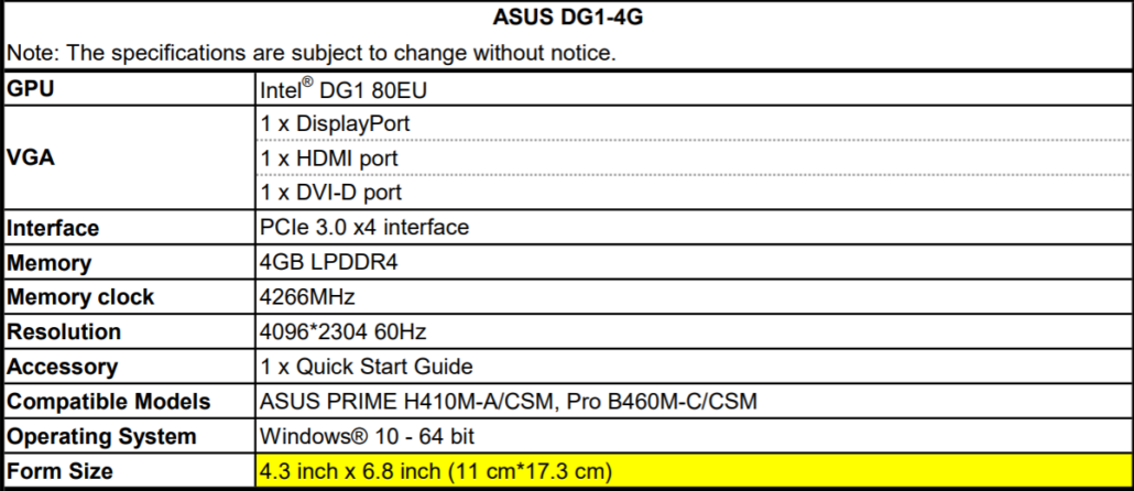ASUS DG1-4G Intel Xe-LP Discrete GPU Based Graphics Card