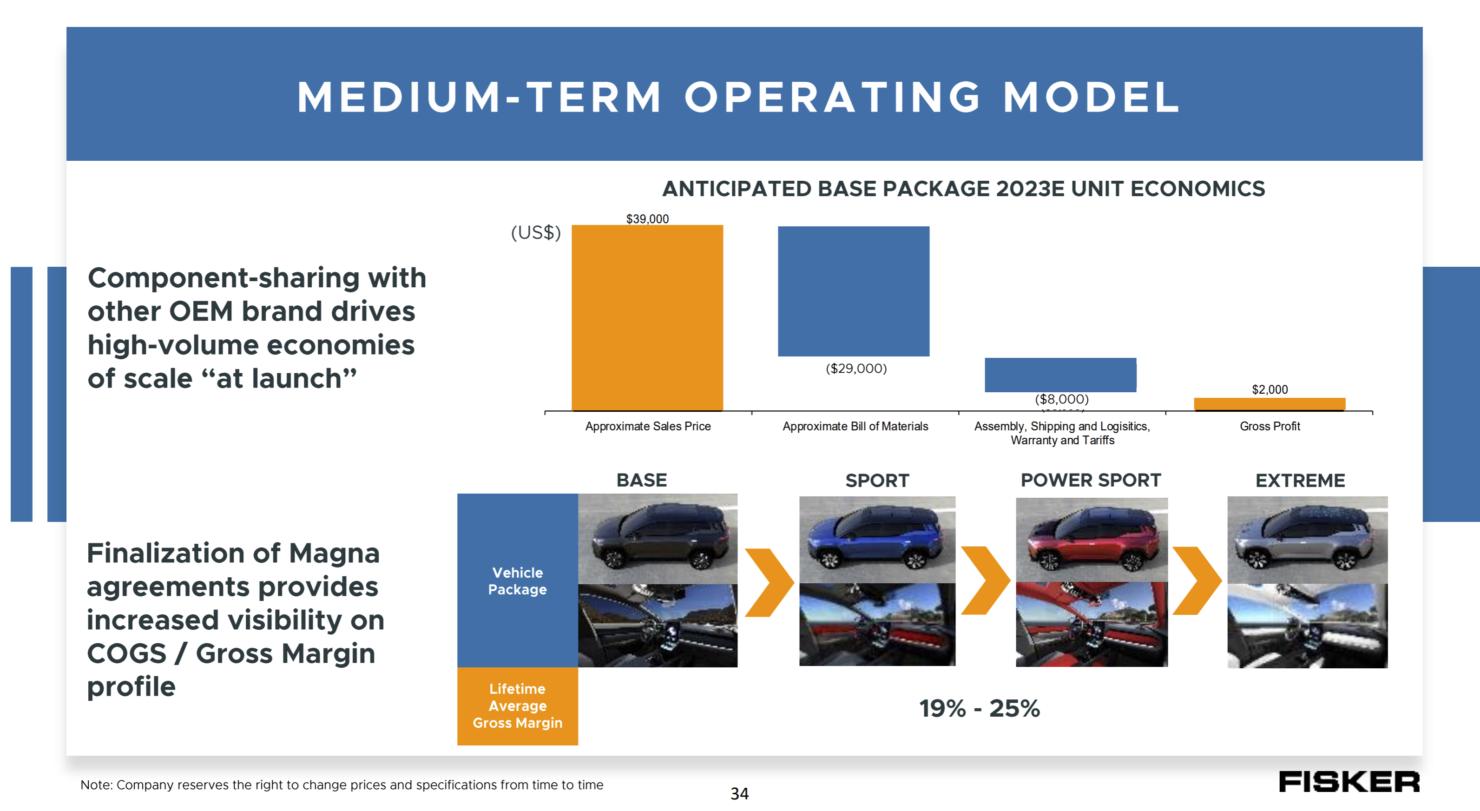 Lucid Motors and Fisker Comparison