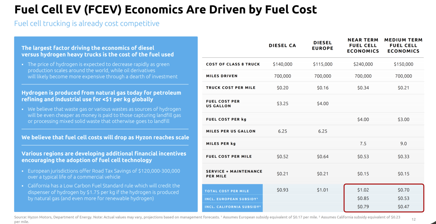 fuel-cell-costs