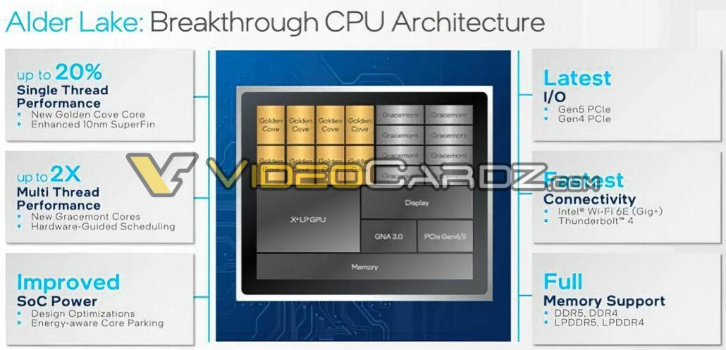Intel 12th Gen Alder Lake Desktop & Mobility CPU 20% Performance Increase Official