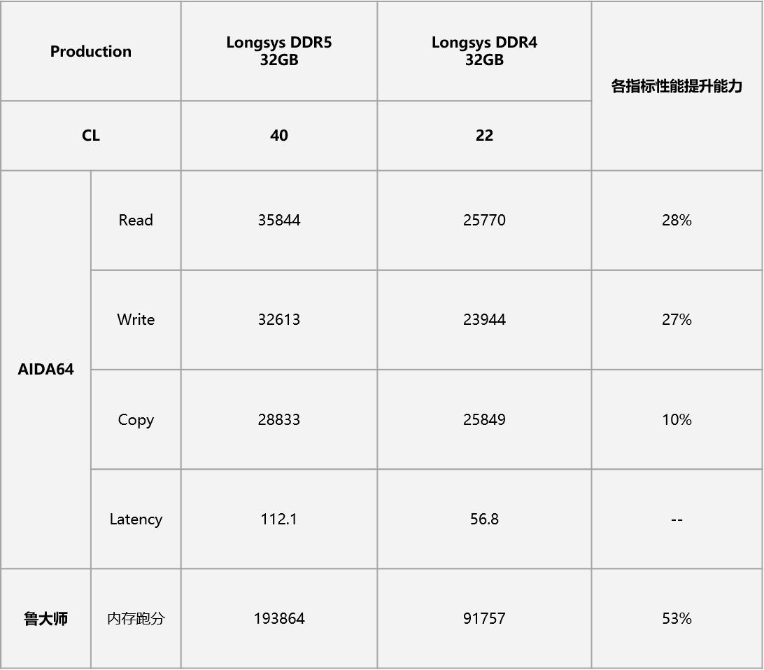 intel-alder-lake-s-desktop-cpu-platform-and-ddr5-6400-memory-modules-tested-_3