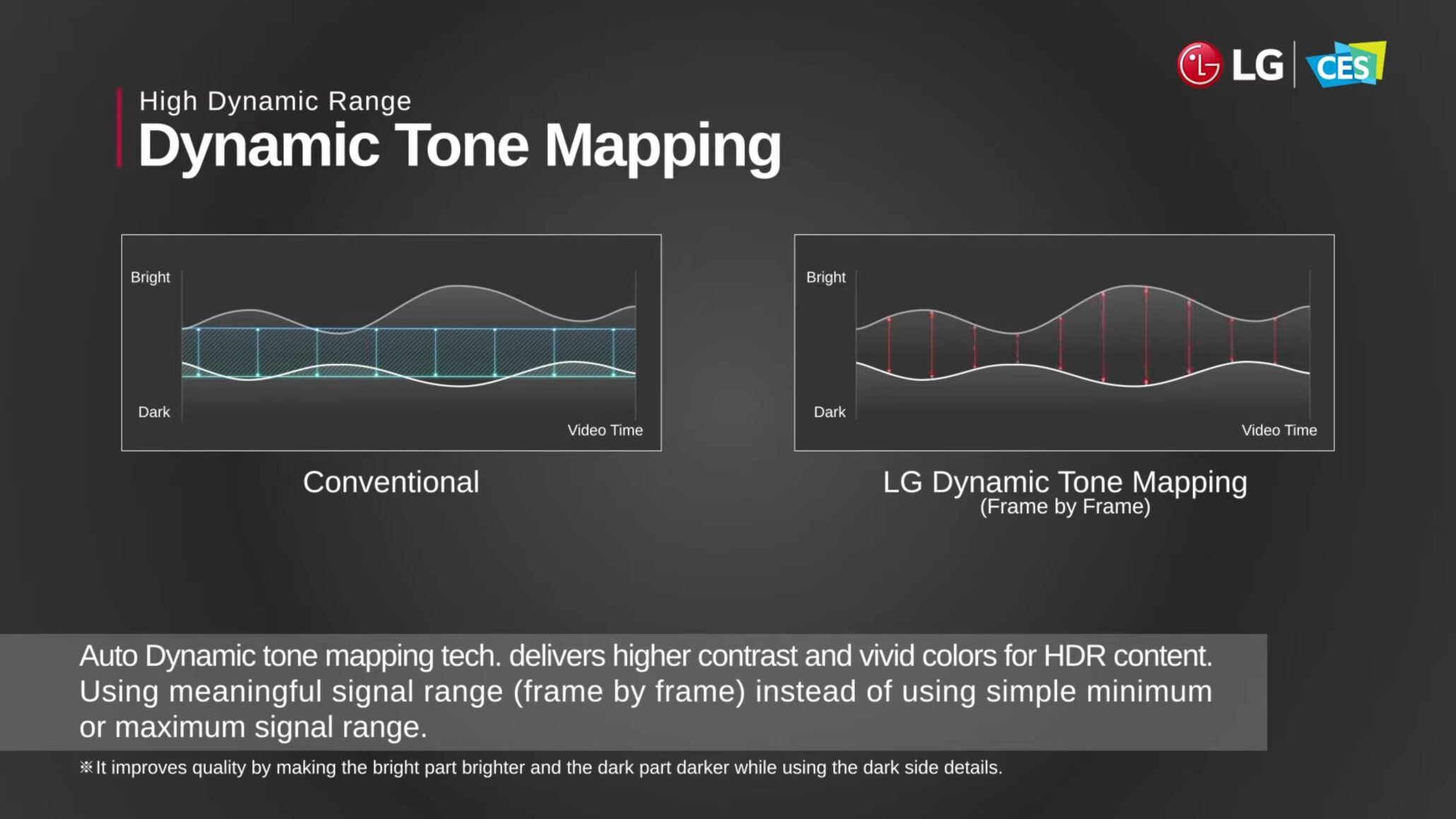 lg-dynamic-tonemapping