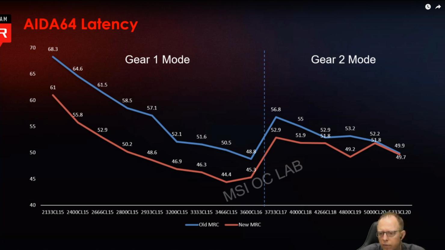msi-intel-11th-gen-rocket-lake-desktop-cpu-overclocking-power-limits-temperatures-adaptive-boost-technology-gear-modes-detailed-_12