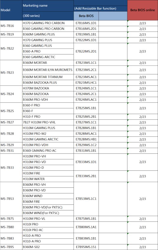 MSI Intel 300-Series Motherboards Resizable-BAR BIOS _ Z390, H370, B360, H310 2