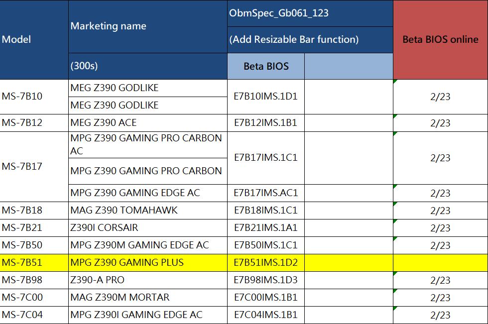 MSI Intel 300-Series Motherboards Resizable-BAR BIOS _ Z390, H370, B360, H310 1