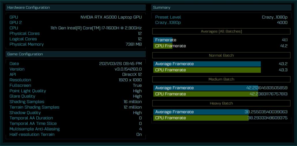 NVIDIA RTX A5000 & Intel Core i7-11600H Workstation Pro Laptop