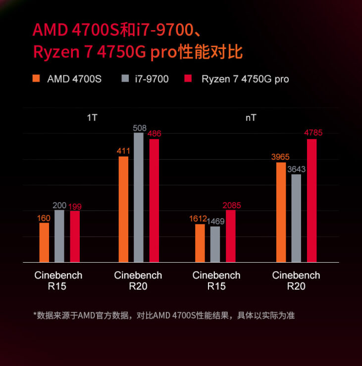 amd-4700s-desktop-apu-xbox-series-x-16-gb-gddr6-memory-8-core-zen-2-_11