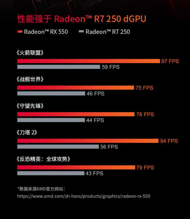 amd-4700s-desktop-apu-xbox-series-x-16-gb-gddr6-memory-8-core-zen-2-_8