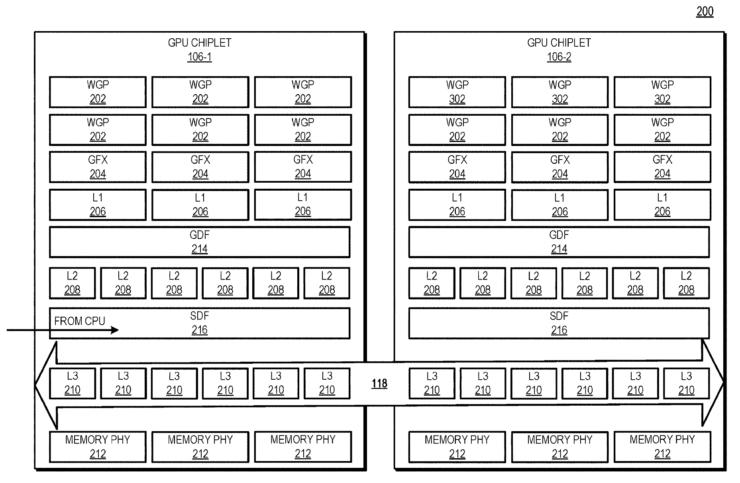 amd-active-bridge-chiplet-for-next-gen-rdna-3-graphics-architecture-based-gpus-apus-_3