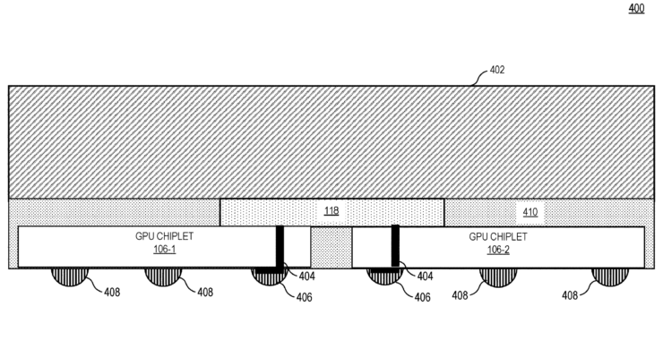 amd-active-bridge-chiplet-for-next-gen-rdna-3-graphics-architecture-based-gpus-apus-_5