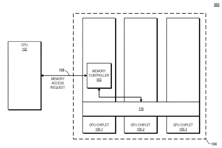 amd-active-bridge-chiplet-for-next-gen-rdna-3-graphics-architecture-based-gpus-apus-_6