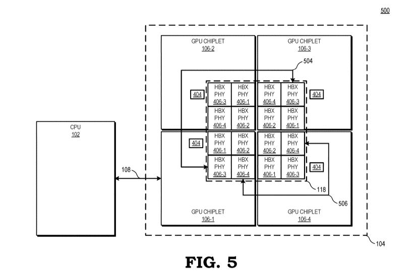 amd-active-bridge-chiplet-for-next-gen-rdna-3-graphics-architecture-based-gpus-apus-_7