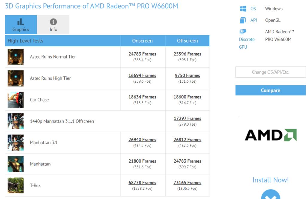 AMD Radeon Pro W6600M RDNA 2 GPU