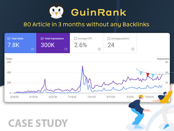 Get The GuinRank SEO Content Optimization AI Tool For Just $59.99 This Week