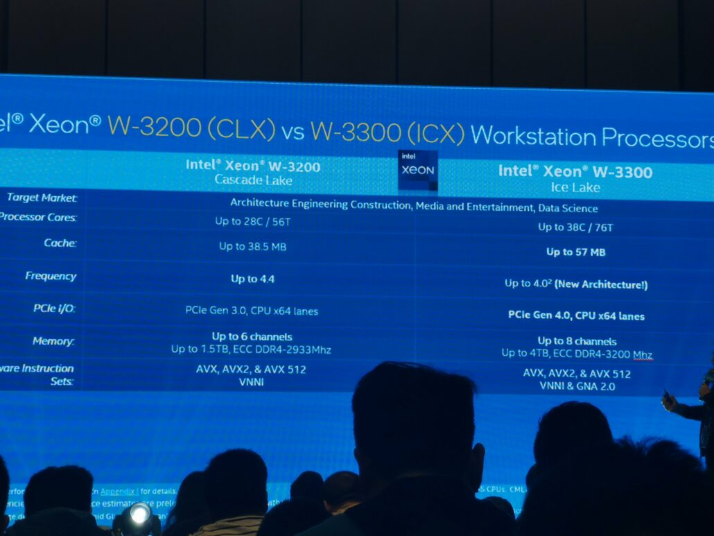 Intel 10nm Ice Lake Xeon W-3300 Workstation CPUs Leak Out, Up To 38 Cores To Tackle AMD Threadripper Pro