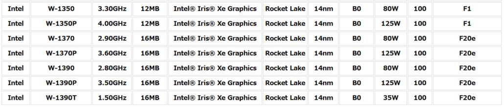 Intel Rocket Lake Xeon W-1300 Workstation Desktop CPU Specifications Leaked