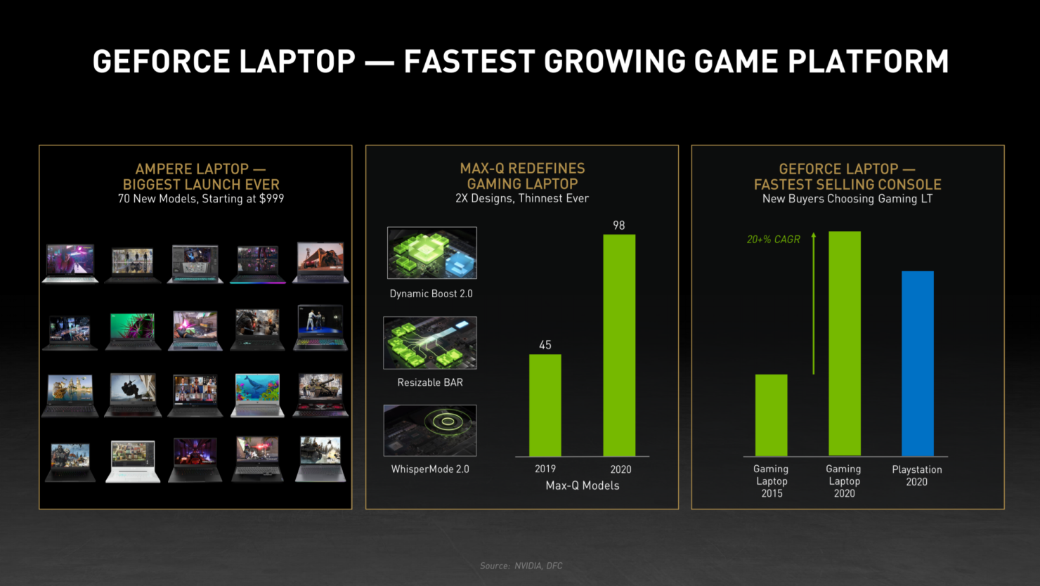nvidia-geforce-rtx-30-series-graphics-cards-ampere-gpu-best-launch-ever-_3