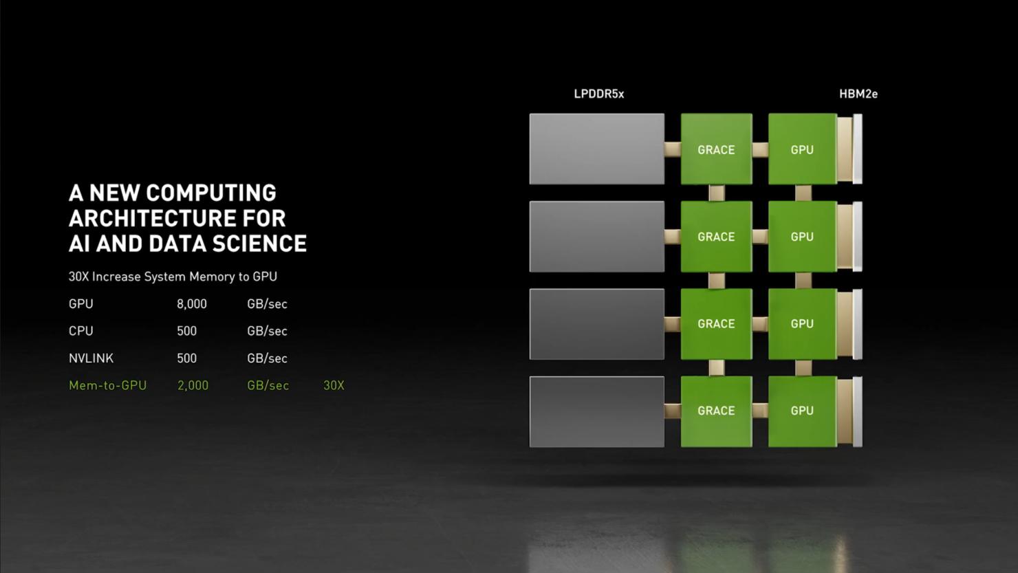 nvidia-grace-arm-cpu-performance-vs-x86-_1