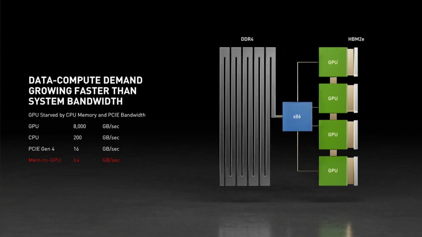 nvidia-grace-arm-cpu-performance-vs-x86-_2