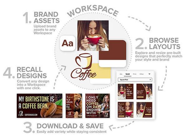 RelayThat Design App Lifetime Subscription
