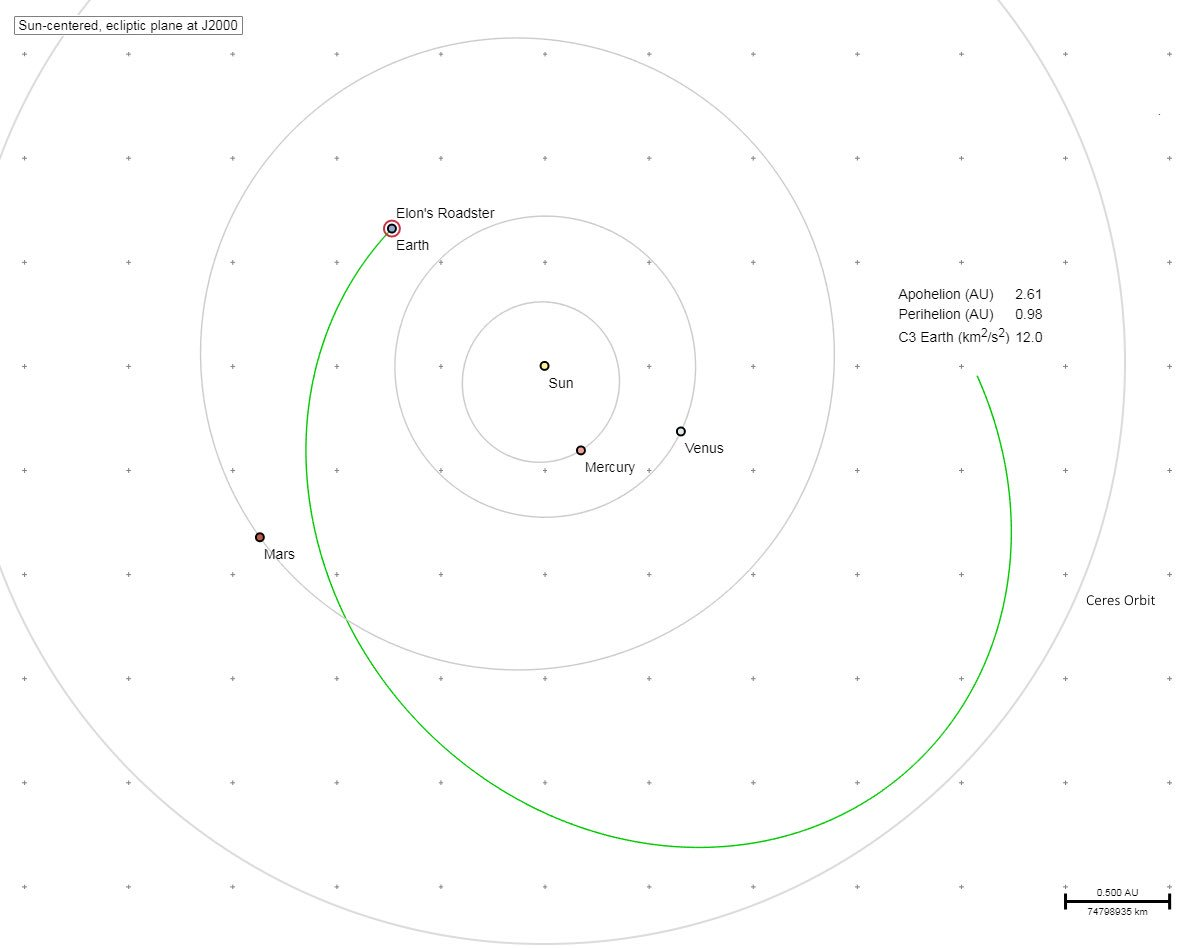 spacex-tesla-roadster-orbit-musk-2018