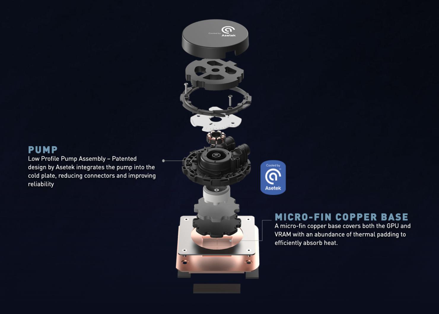 ASETEK Pump Description