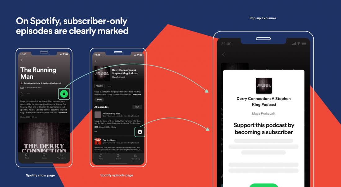 Spotify Officially Announces Podcast Subscription Services to Take on Apple Podcasts