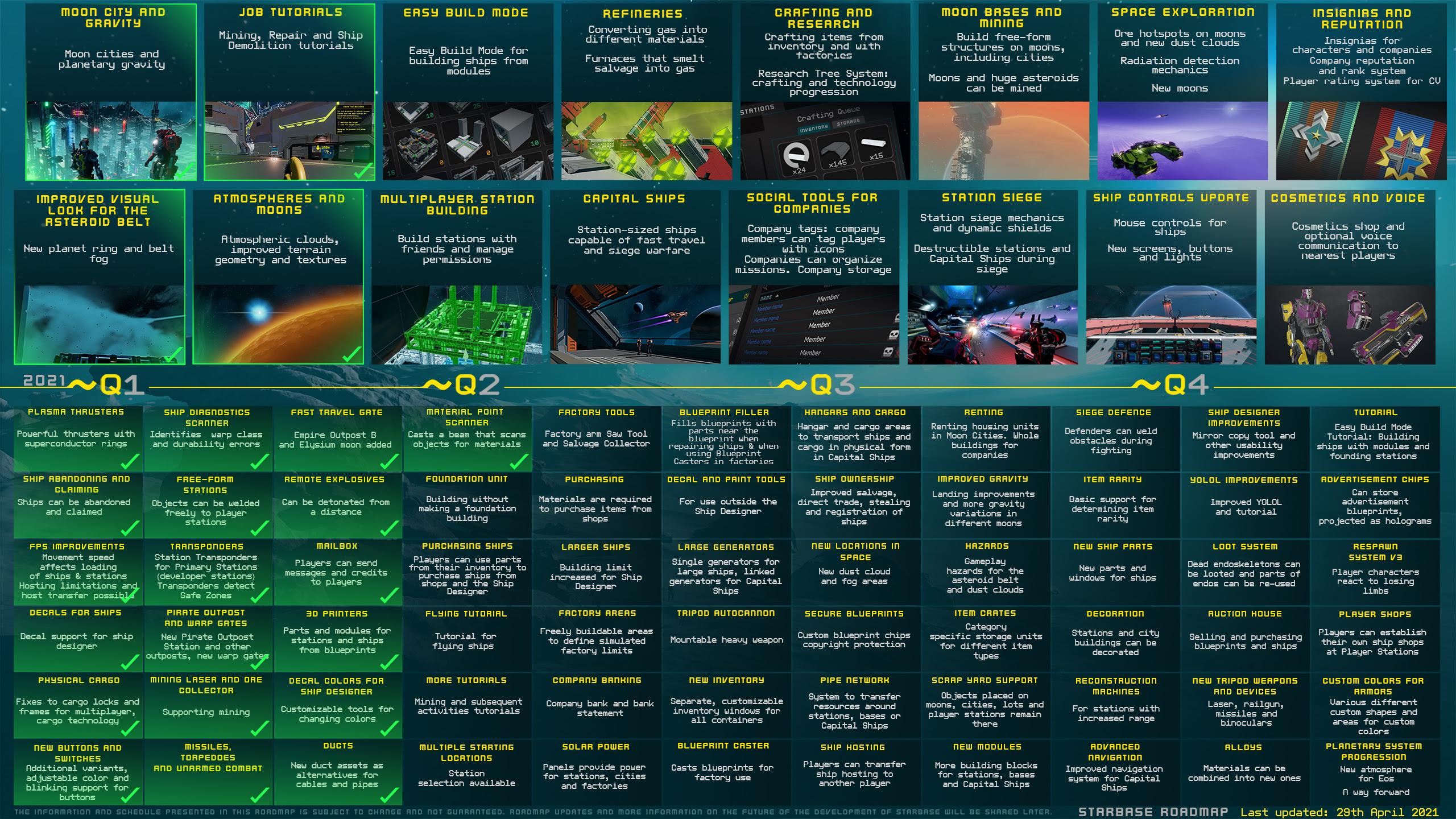 Starbase Dev Roadmap