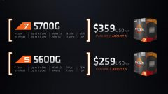 AMD Announces Ryzen 7 5700G & Ryzen 5 5600G 'Cezanne' Desktop APUs For DIY Segment, Launching on 5th August