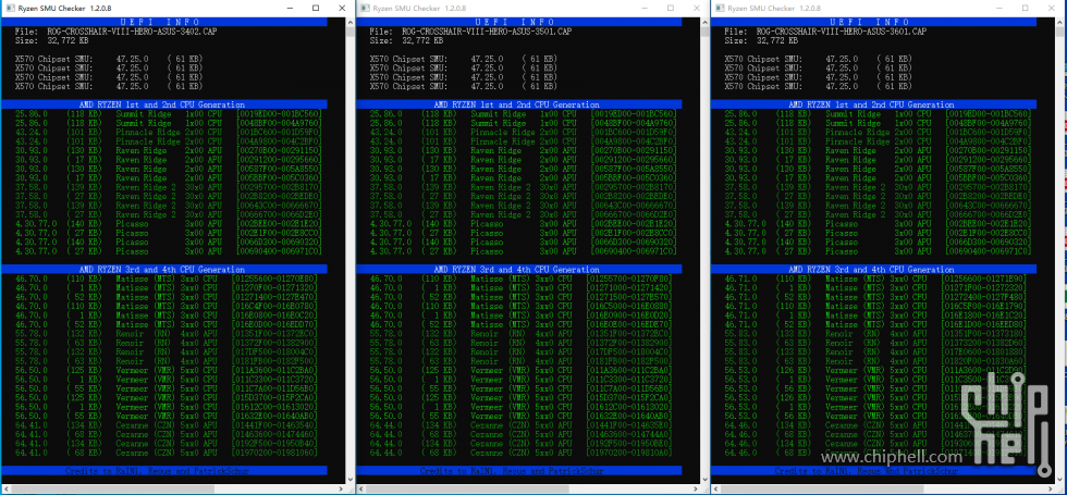 AMD AGESA 1.2.0.3 BETA BIOS Firmware ASUS ROG Crosshair VIII Series Motherboards For Ryzen Desktop CPUs