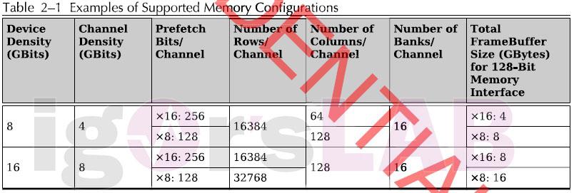 amd-radeon-rx-6600-series-navi-23-rdna-2-gpu-based-graphics-cards-_4