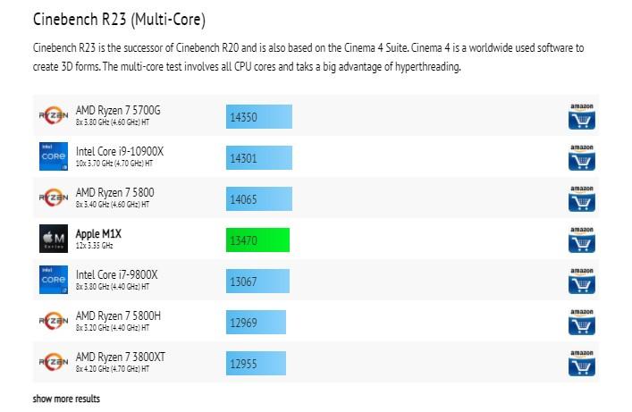 m1x-benchmarks-2
