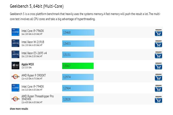 m1x-benchmarks-4