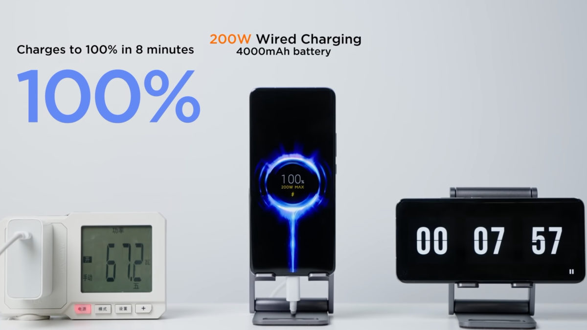 Xiaomi Introduces a 200-Watt HyperCharge Tech: 0 to a 100 in Just 8 Minutes