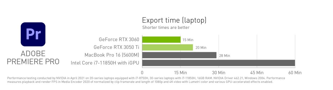 nvidia-studio-partner-kit-charts-dark_premiere-pro-time-l-1280x348