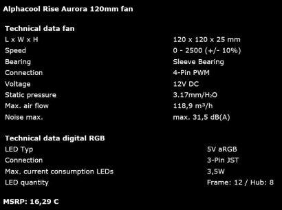 Rise Aurora