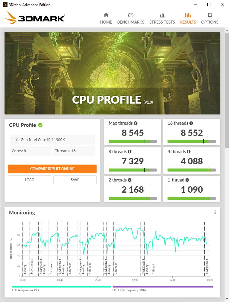 3DMark CPU Profile Performance Benchmark