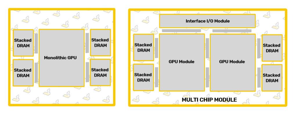 AMD Instinct MI200 Aldebaran GPU mockup compared to a traditional monolithic design.