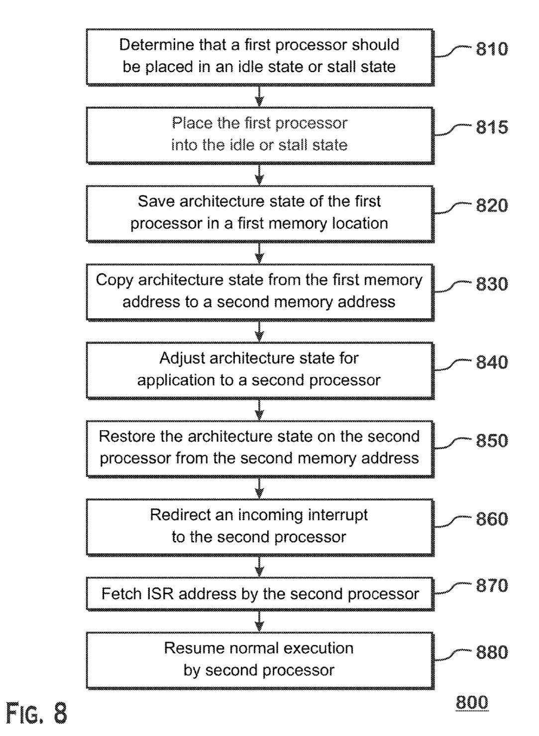 amd-next-gen-ryzen-cpu-apu-hybrid-architecture-with-big-and-little-processor-cores-_6