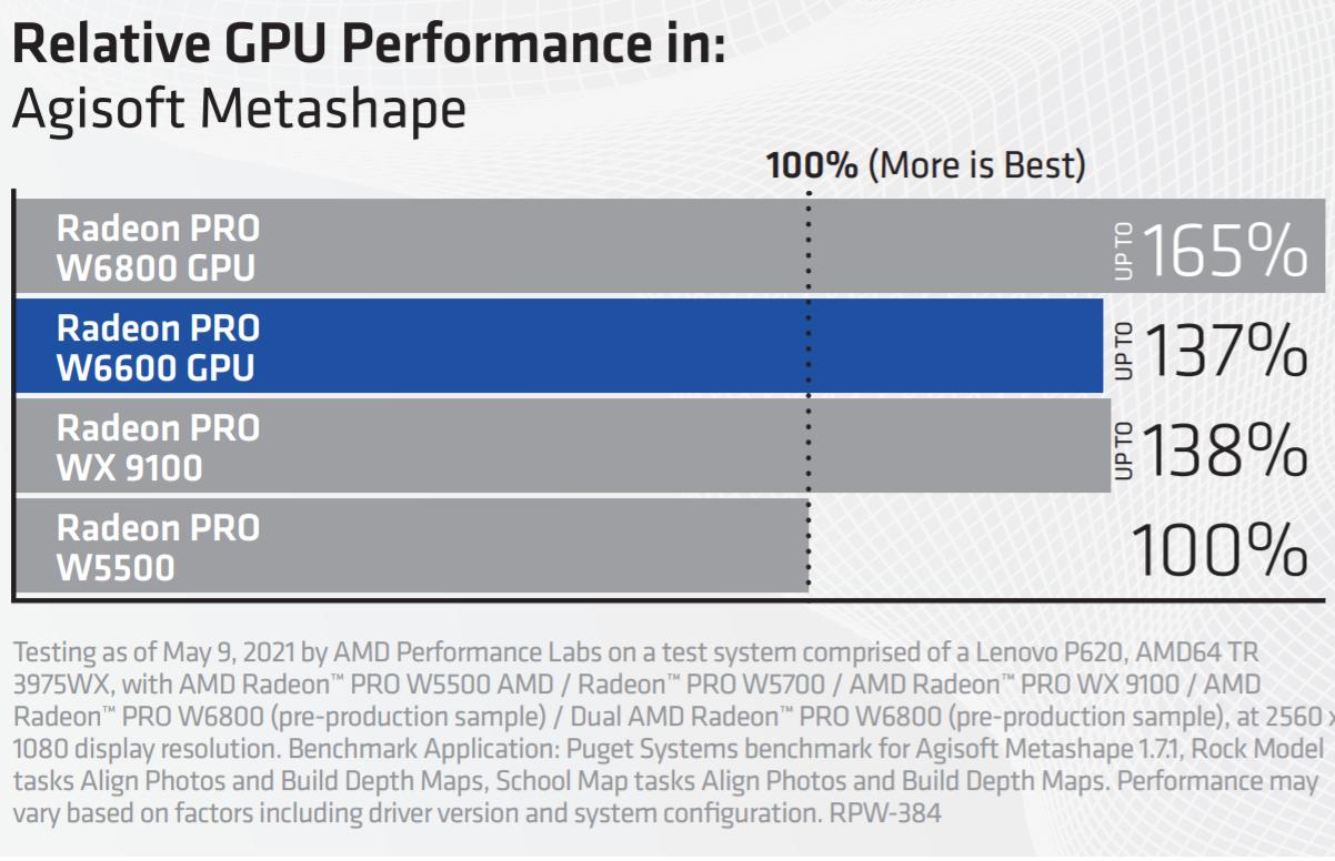 amd-radeon-pro-w6000-series-graphics-card-performance-_1