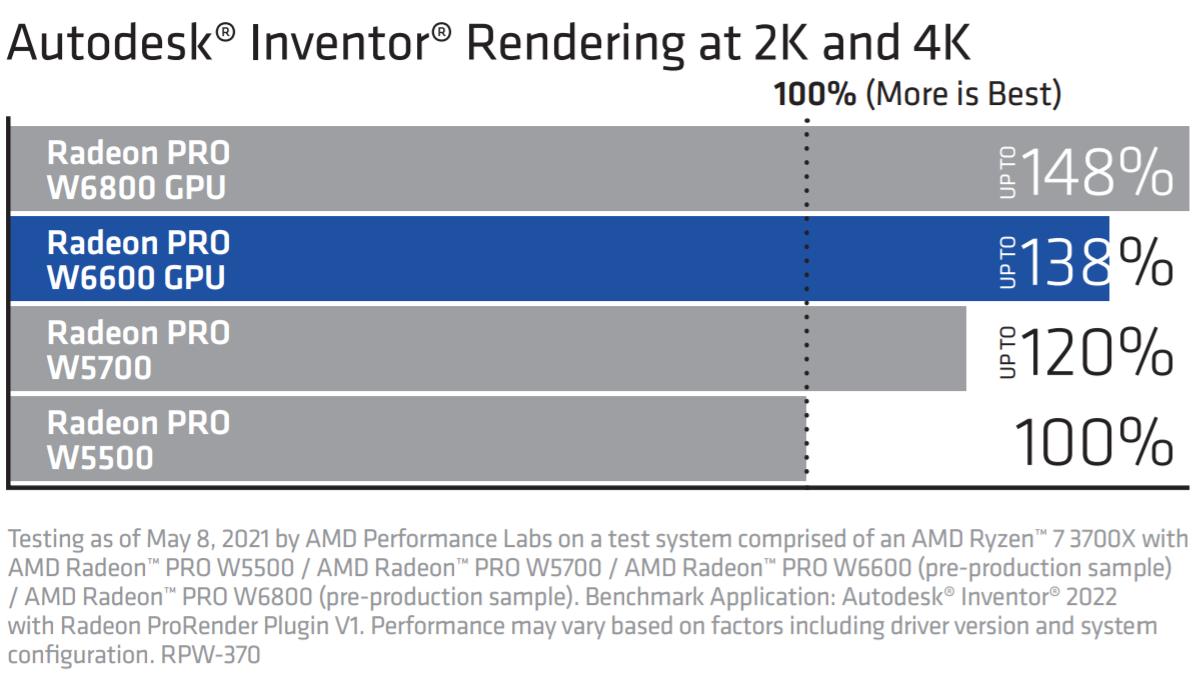 amd-radeon-pro-w6000-series-graphics-card-performance-_2