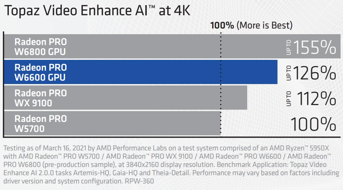 amd-radeon-pro-w6000-series-graphics-card-performance-_3