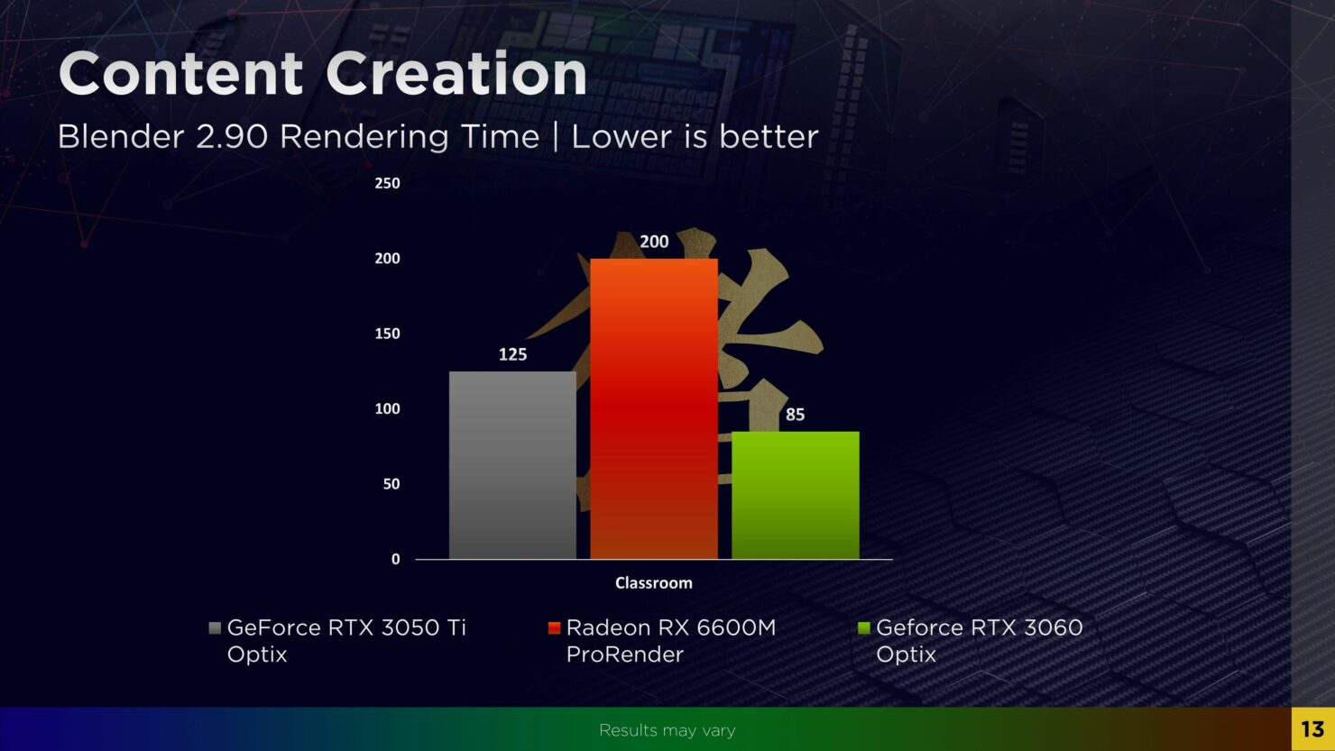amd-radeon-rx-6600m-navi-23-rdna-2-gpu-content-creation-3